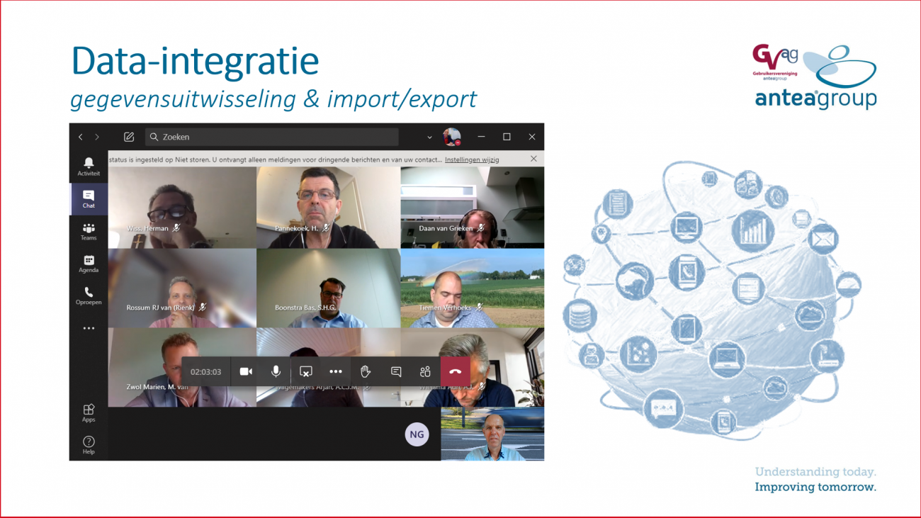NW 200708 GVAG strategie sessie online 8